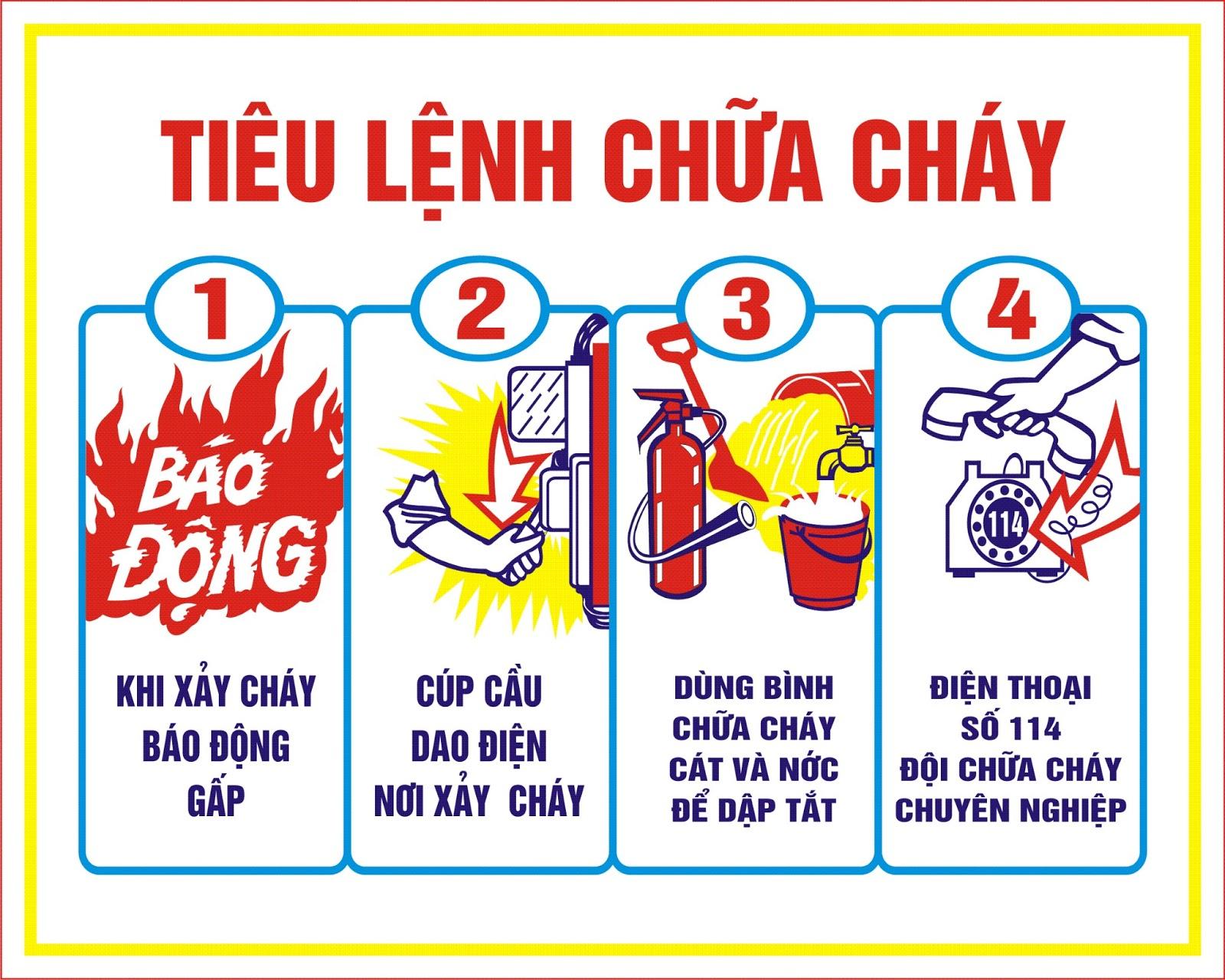 Hồ sơ cấp giấy phép Phòng cháy chữa cháy tại Nghệ An