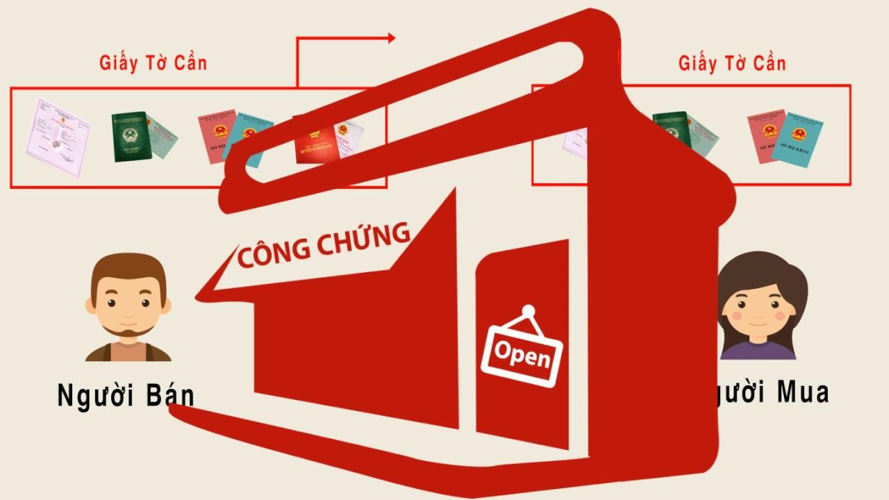 Thủ tục sang tên sổ đỏ tại Nghệ An