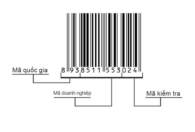 Dịch vụ đăng ký mã vạch hàng hóa sản phẩm tại Nghệ An